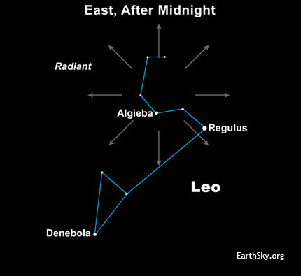 leonids_meteor_shower