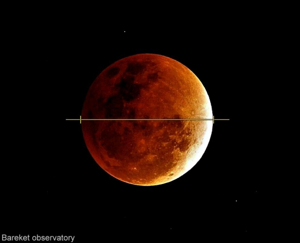 lunar_eclipse_diameter